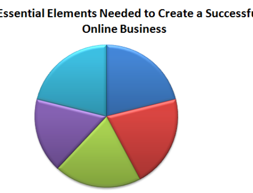 5 Essential Elements Needed to Create a Successful Online Business Pt1